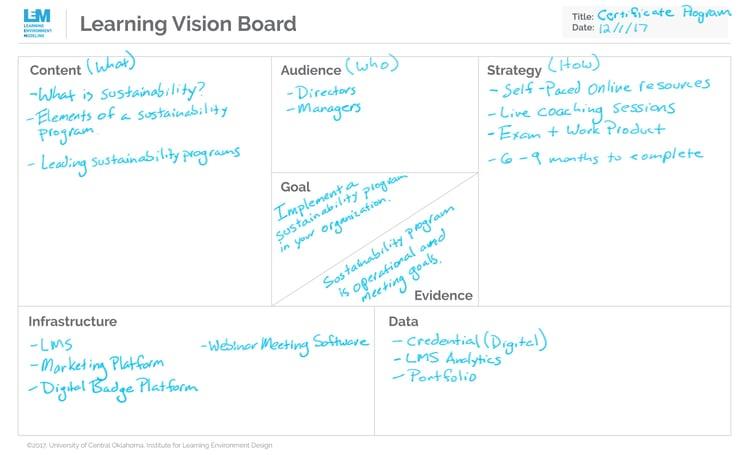 LearningVisionBoard_v01_highrez_examples_v01-1